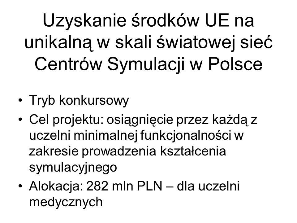 Uzyskanie środków UE na unikalną w skali światowej sieć Centrów Symulacji w Polsce Tryb konkursowy Cel projektu: osiągnięcie przez każdą z uczelni minimalnej funkcjonalności w zakresie prowadzenia kształcenia symulacyjnego Alokacja: 282 mln PLN – dla uczelni medycznych