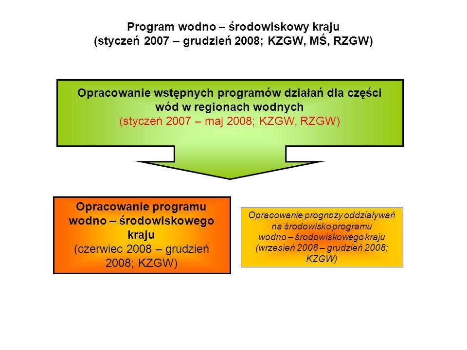 Plany gospodarowania wodami w obszarach dorzeczy (lipiec 2007 – grudzień 2009; KZGW, RZGW, MŚ) Opracowanie projektów planów gospodarowania wodami (lipiec 2007 – listopad 2008; KZGW) Opracowanie prognozy oddziaływań na środowisko planów gospodarowania wodami (grudzień 2008 – marzec 2009; KZGW) Kampania informacyjna (wrzesień 2008 – listopad 2008; KZGW) Konsultacje społeczne (grudzień 2008 – czerwiec 2009; KZGW, RZGW) III spotkanie KFW (marzec 2009; KZGW) Analiza zgłoszonych uwag (czerwiec 2009 – sierpień 2009; KZGW) Opracowanie sprawozdania (lipiec 2009 – październik 2009; KZGW) Opracowanie ostatecznej wersji planów gospodarowania wodami (lipiec 2009 – listopad 2009; KZGW) Opublikowanie ostatecznych wersji planów gospodarowania wodami (grudzień 2009; KZGW) Opracowanie ostatecznych wersji planów gospodarowania wodami w obszarach dorzeczy (lipiec 2009 – grudzień 2009; MŚ, KZGW) Opracowanie projektów planów gospodarowania wodami (lipiec 2007 – marzec 2009; KZGW) Proces konsultacji społecznych planów gospodarowania wodami (wrzesień 2008 – październik 2009; KZGW, RZGW) Przekazanie Komisji Europejskiej Raportu 2010 dotyczącego planów gospodarowania wodami (styczeń 2010 – marzec 2010; KZGW)
