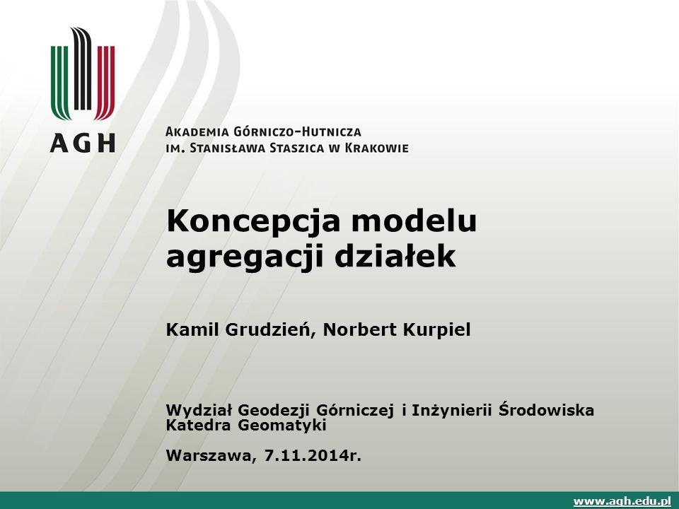 Rozdrobnienie działek rolnych www.agh.edu.pl źródło: geoportal.gov.pl