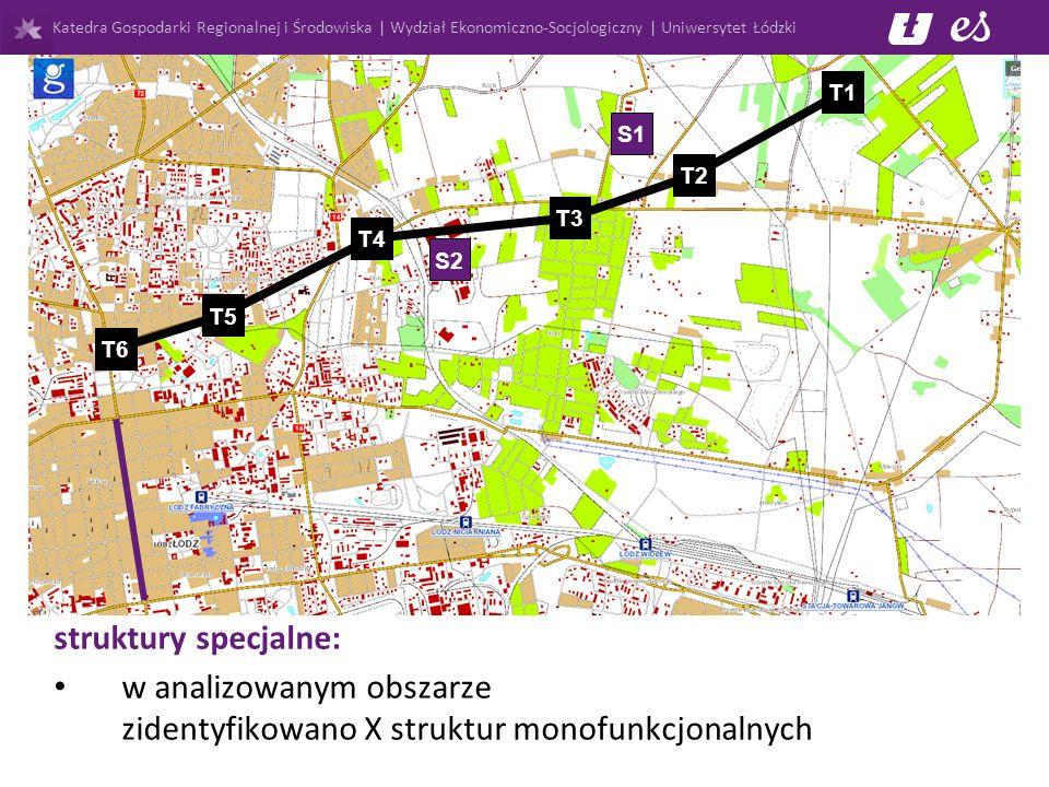 Katedra Gospodarki Regionalnej i Środowiska | Wydział Ekonomiczno-Socjologiczny | Uniwersytet Łódzki struktury specjalne: w analizowanym obszarze zidentyfikowano X struktur monofunkcjonalnych T1T2T3T4T5T6S2S1
