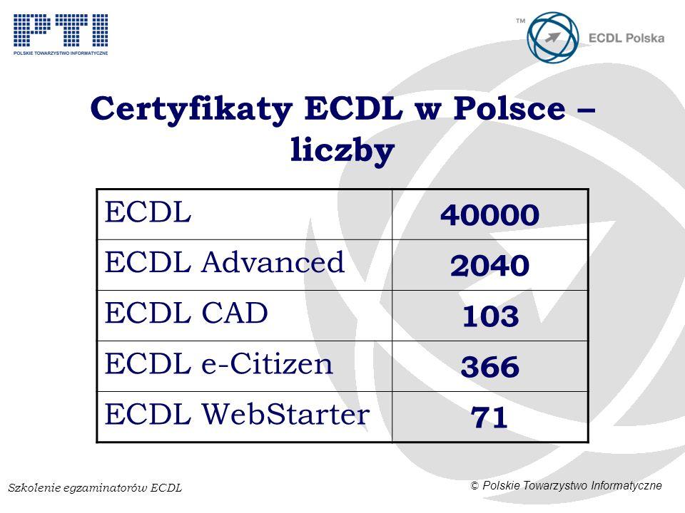 Szkolenie egzaminatorów ECDL © Polskie Towarzystwo Informatyczne Certyfikaty ECDL w Polsce – liczby ECDL 40000 ECDL Advanced 2040 ECDL CAD 103 ECDL e-Citizen 366 ECDL WebStarter 71