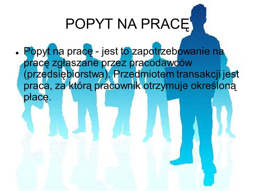 POPYT NA PRACĘ Popyt na pracę - jest to zapotrzebowanie na pracę zgłaszane przez pracodawców (przedsiębiorstwa).