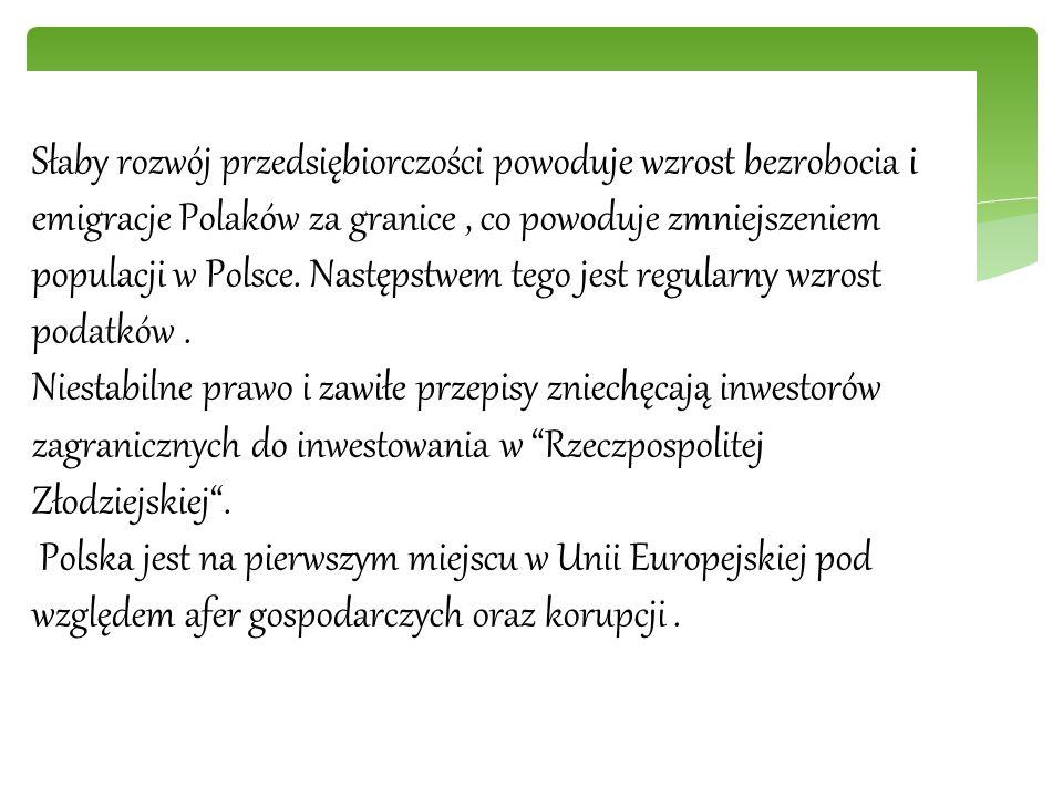 Rozwój przedsiębiorczości w Polsce