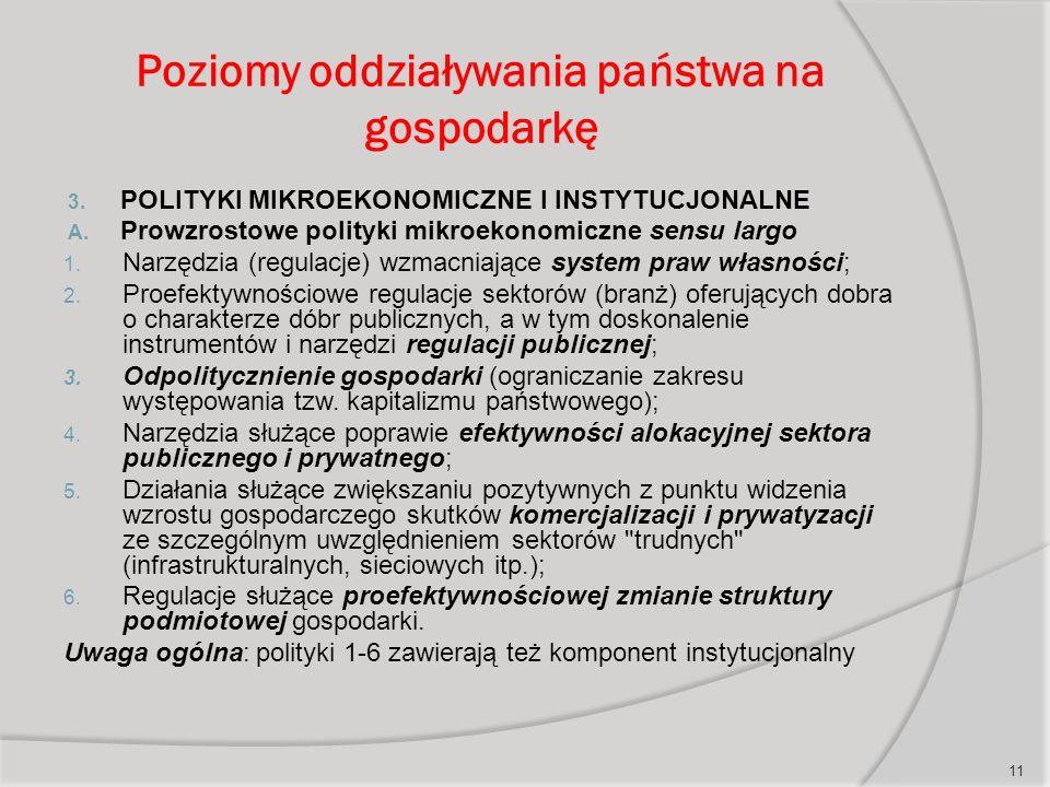 Poziomy oddziaływania państwa na gospodarkę 3. POLITYKI MIKROEKONOMICZNE I INSTYTUCJONALNE A.