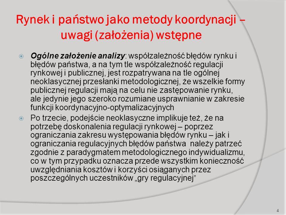 Błędy rynku i państwa w kontekście paradygmatu rynku 2.