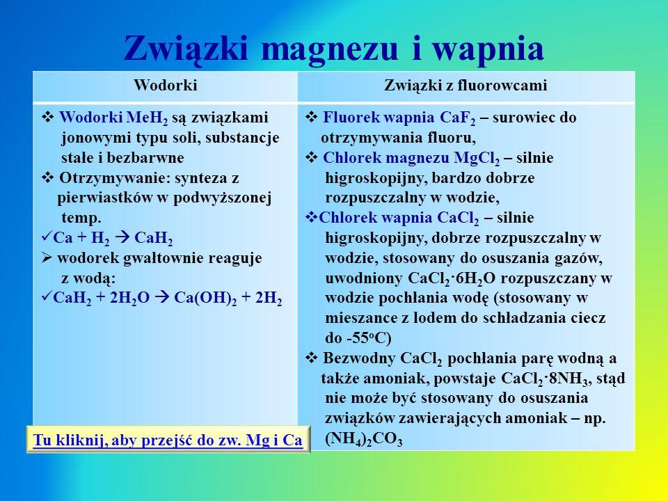Związki magnezu i wapnia WodorkiZwiązki z fluorowcami  Wodorki MeH 2 są związkami jonowymi typu soli, substancje stałe i bezbarwne  Otrzymywanie: sy