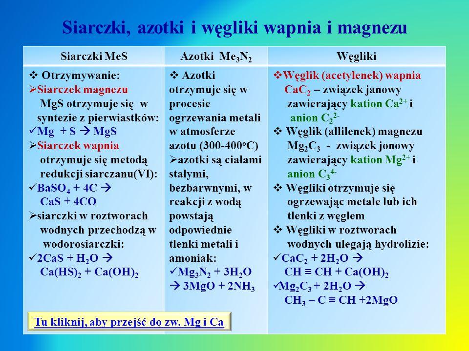 Siarczki, azotki i węgliki wapnia i magnezu Siarczki MeSAzotki Me 3 N 2 Węgliki  Otrzymywanie:  Siarczek magnezu MgS otrzymuje się w syntezie z pier