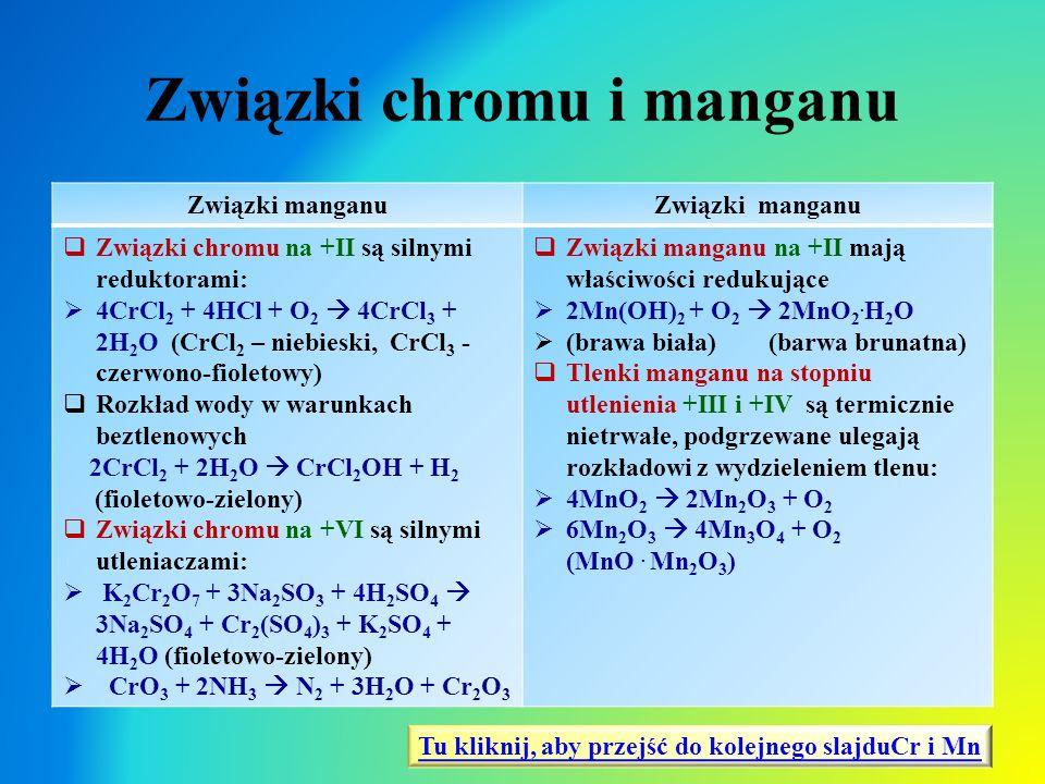 Związki chromu i manganu Związki manganu  Związki chromu na +II są silnymi reduktorami:  4CrCl 2 + 4HCl + O 2  4CrCl 3 + 2H 2 O (CrCl 2 – niebieski