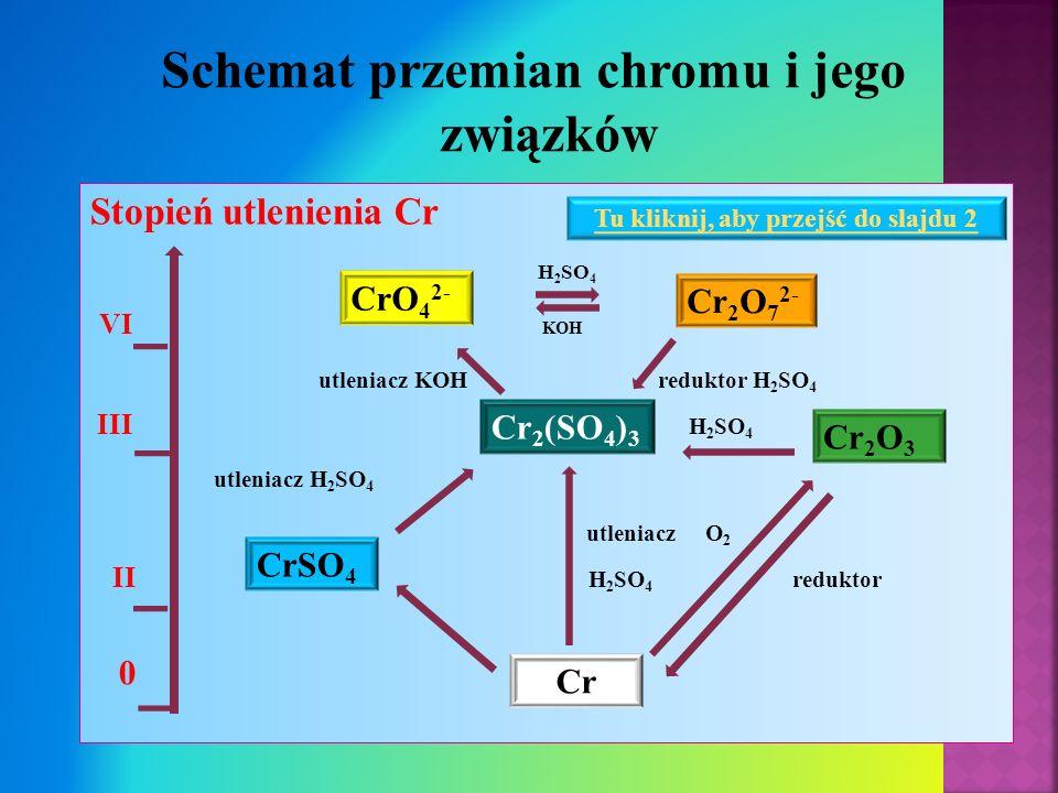 Stopień utlenienia Cr H 2 SO 4 VI KOH utleniacz KOH reduktor H 2 SO 4 III H 2 SO 4 utleniacz H 2 SO 4 utleniacz O 2 II H 2 SO 4 reduktor 0 CrO 4 2- Cr