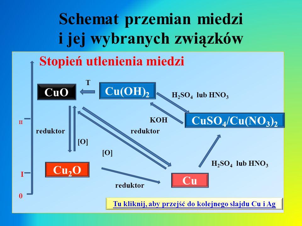 Stopień utlenienia miedzi T H 2 SO 4 lub HNO 3 II KOH reduktor reduktor [O] H 2 SO 4 lub HNO 3 I reduktor 0 Schemat przemian miedzi i jej wybranych zw