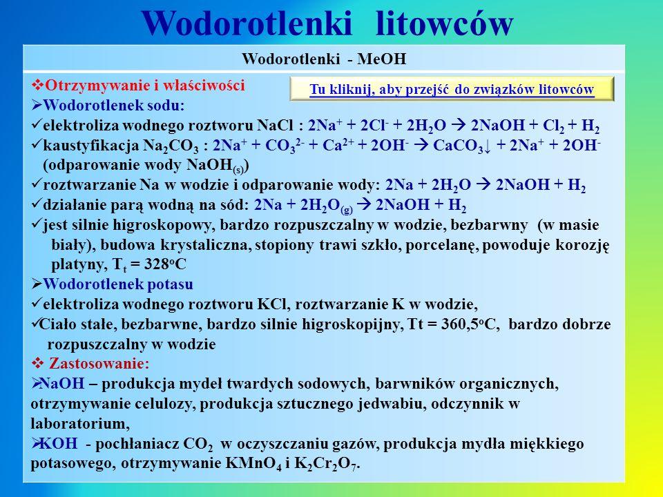 Wodorotlenki litowców Wodorotlenki - MeOH  Otrzymywanie i właściwości  Wodorotlenek sodu: elektroliza wodnego roztworu NaCl : 2Na + + 2Cl - + 2H 2 O