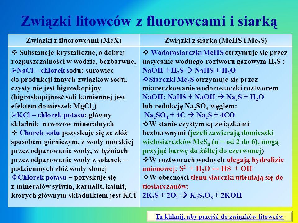 Związki litowców z fluorowcami i siarką Związki z fluorowcami (MeX)Związki z siarką (MeHS i Me 2 S)  Substancje krystaliczne, o dobrej rozpuszczalnoś