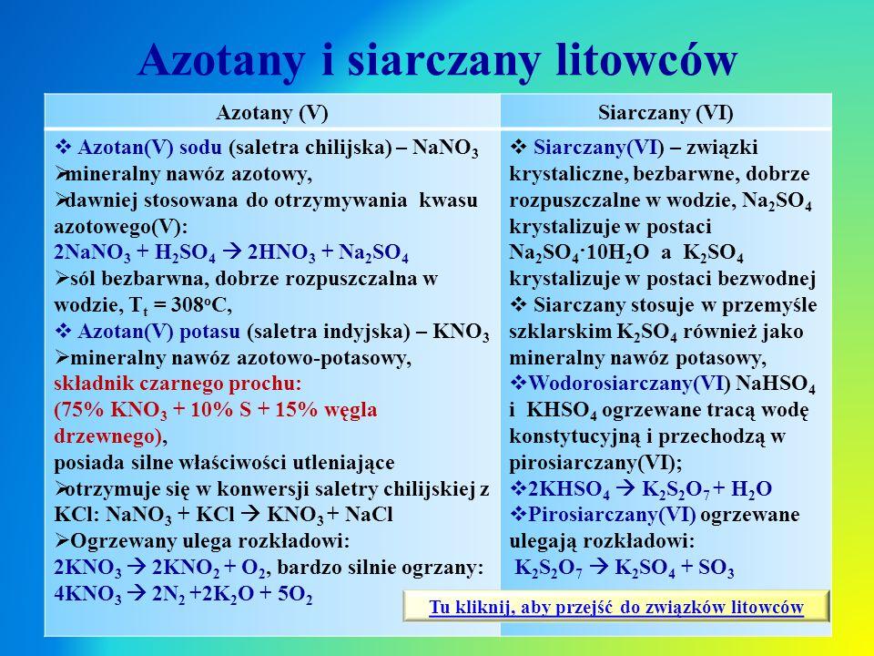Azotany i siarczany litowców Azotany (V)Siarczany (VI)  Azotan(V) sodu (saletra chilijska) – NaNO 3  mineralny nawóz azotowy,  dawniej stosowana do
