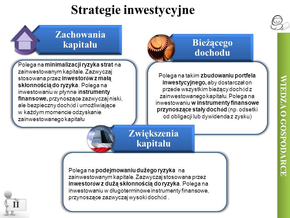 II Polega na minimalizacji ryzyka strat na zainwestowanym kapitale.