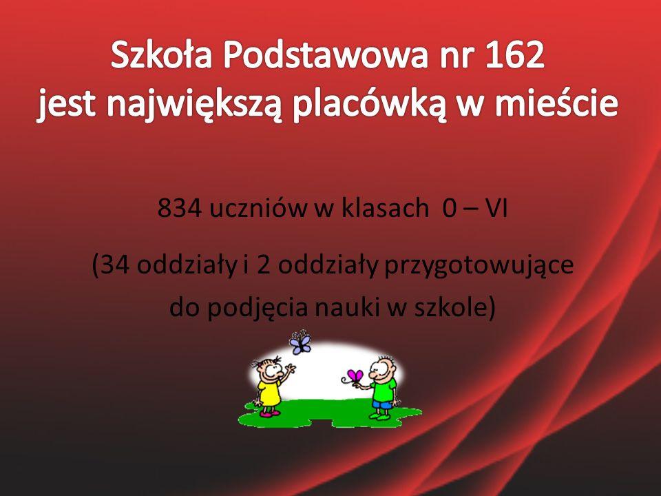 834 uczniów w klasach 0 – VI (34 oddziały i 2 oddziały przygotowujące do podjęcia nauki w szkole)