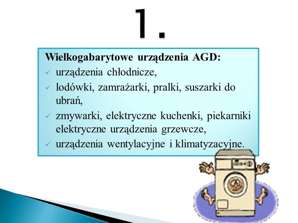 Wyrzucając elektrośmieci do śmietnika stwarzamy zagrożenie dla środowiska oraz łamiemy prawo, które obowiązuje w Polsce od 21 października 2005 r.