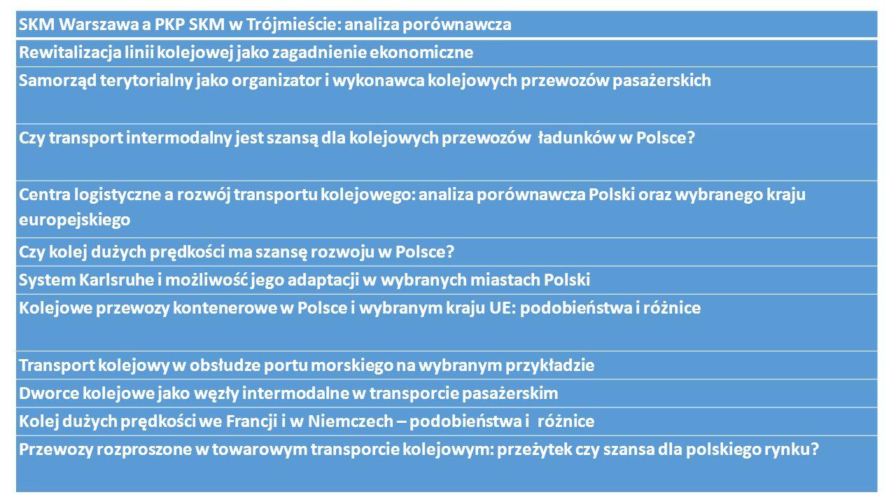 SKM Warszawa a PKP SKM w Trójmieście: analiza porównawcza Rewitalizacja linii kolejowej jako zagadnienie ekonomiczne Samorząd terytorialny jako organizator i wykonawca kolejowych przewozów pasażerskich Czy transport intermodalny jest szansą dla kolejowych przewozów ładunków w Polsce.
