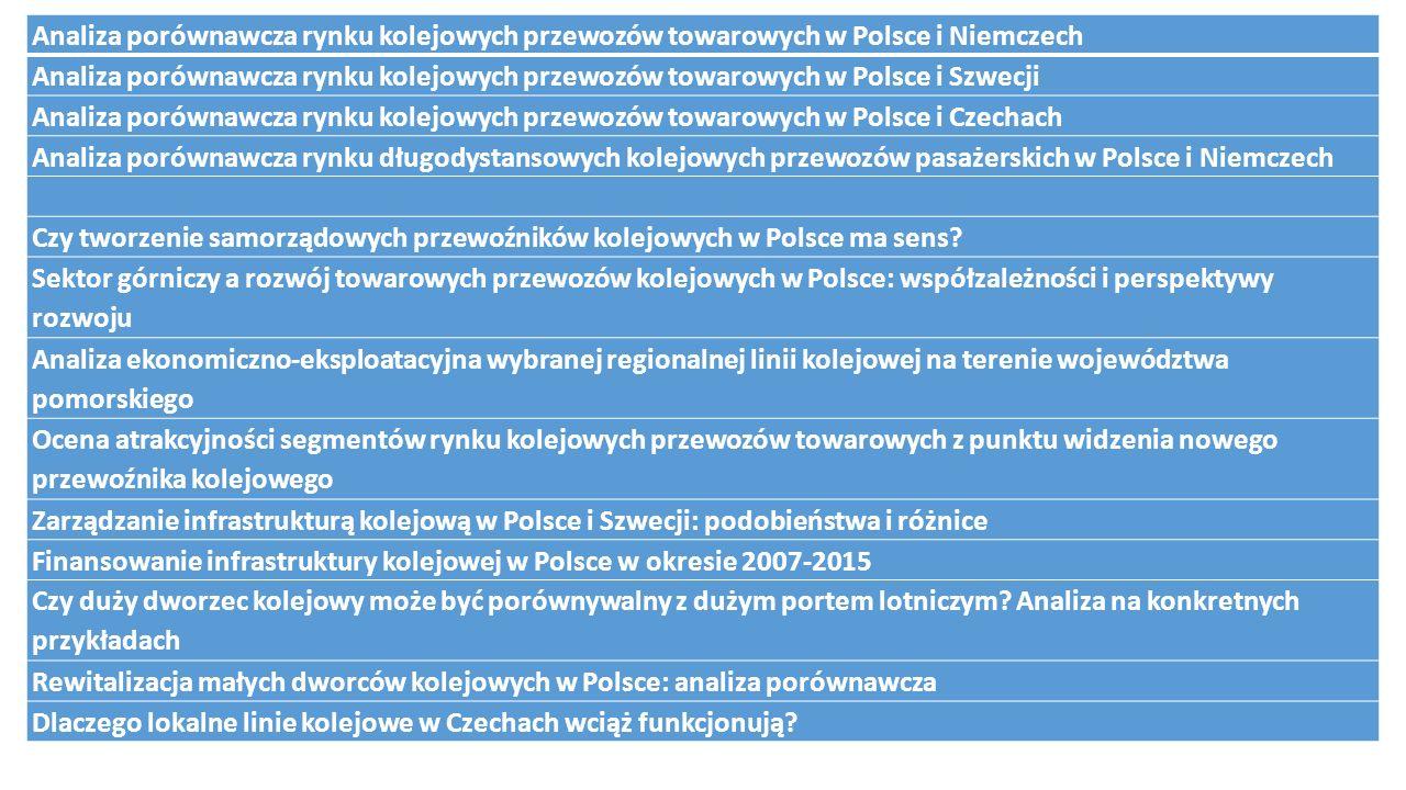 Analiza porównawcza rynku kolejowych przewozów towarowych w Polsce i Niemczech Analiza porównawcza rynku kolejowych przewozów towarowych w Polsce i Szwecji Analiza porównawcza rynku kolejowych przewozów towarowych w Polsce i Czechach Analiza porównawcza rynku długodystansowych kolejowych przewozów pasażerskich w Polsce i Niemczech Czy tworzenie samorządowych przewoźników kolejowych w Polsce ma sens.