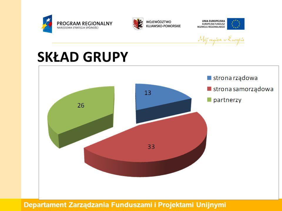 Departament Zarządzania Funduszami i Projektami Unijnymi SKŁAD GRUPY
