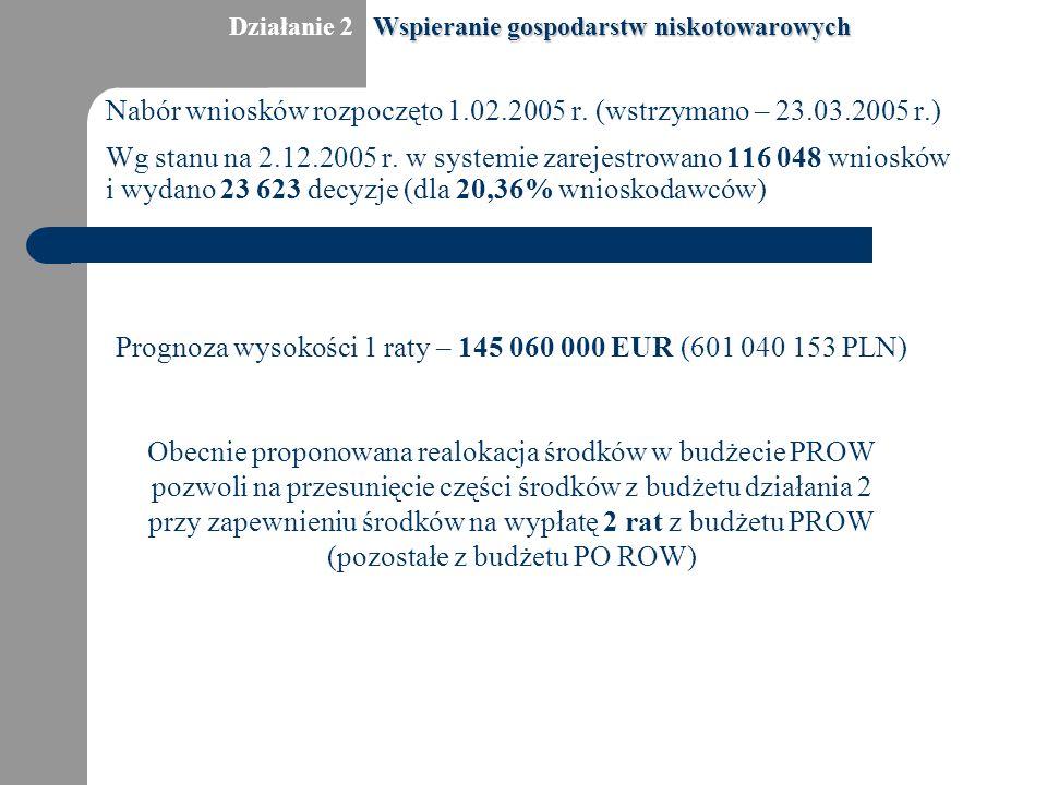 Dynamika płatności w działaniu 5 – Zalesianie gruntów rolnych do 2 grudnia 2005 r.