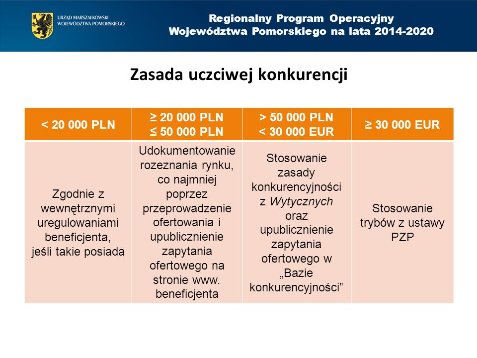 Regionalny Program Operacyjny Województwa Pomorskiego na lata 2014-2020 Zasada uczciwej konkurencji < 20 000 PLN ≥ 20 000 PLN ≤ 50 000 PLN > 50 000 PL