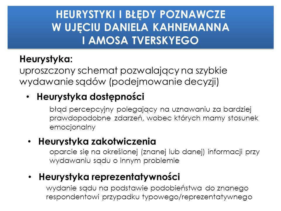 HEURYSTYKI I BŁĘDY POZNAWCZE W UJĘCIU DANIELA KAHNEMANNA I AMOSA TVERSKYEGO HEURYSTYKI I BŁĘDY POZNAWCZE W UJĘCIU DANIELA KAHNEMANNA I AMOSA TVERSKYEGO Heurystyka: uproszczony schemat pozwalający na szybkie wydawanie sądów (podejmowanie decyzji) Heurystyka dostępności Heurystyka zakotwiczenia Heurystyka reprezentatywności błąd percepcyjny polegający na uznawaniu za bardziej prawdopodobne zdarzeń, wobec których mamy stosunek emocjonalny oparcie się na określonej (znanej lub danej) informacji przy wydawaniu sądu o innym problemie wydanie sądu na podstawie podobieństwa do znanego respondentowi przypadku typowego/reprezentatywnego