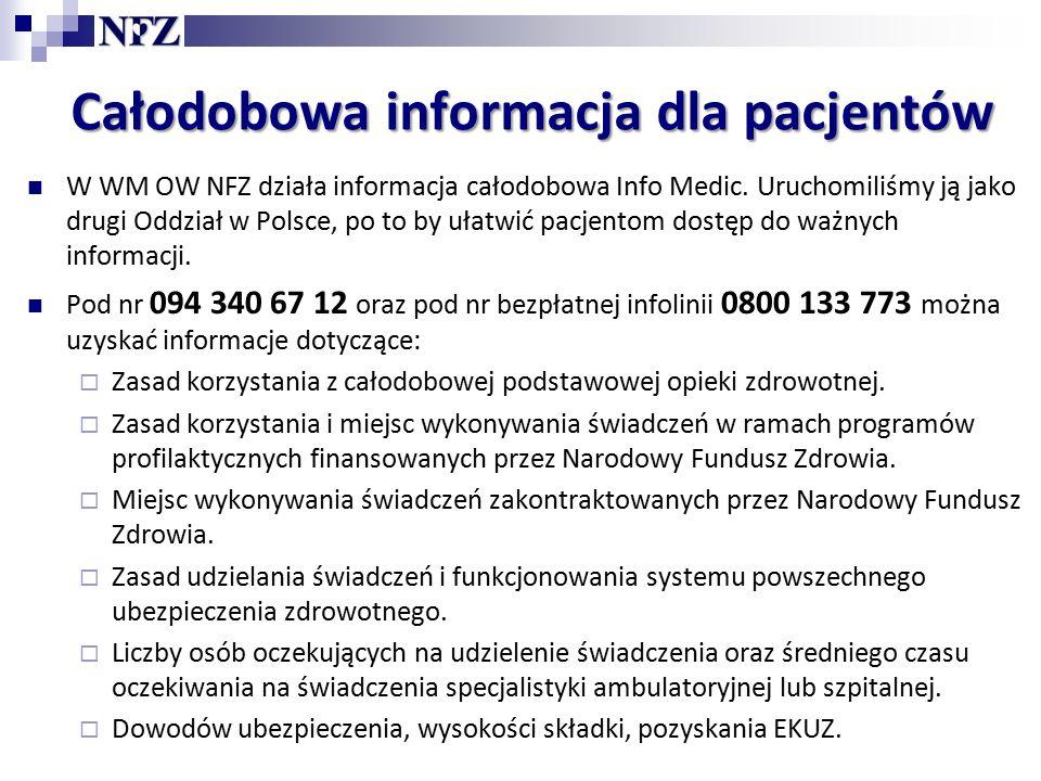 Całodobowa informacja dla pacjentów W WM OW NFZ działa informacja całodobowa Info Medic.