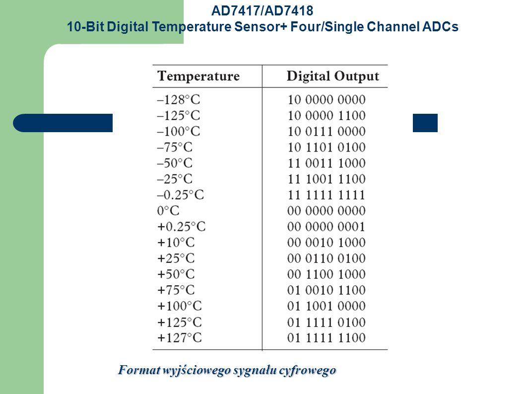 NAJWAŻNIEJSZE PARAMETRY: rozdzielczość 10 bit, względna dokładność 1 LSB, zakres napięcia wejściowego 0 do Uref (Uref=2,5V,+- 5%), napięcia zasilania 2.7V do 5.5V AD7417/AD7418 10-Bit Digital Temperature Sensor+ Four/Single Channel ADCs