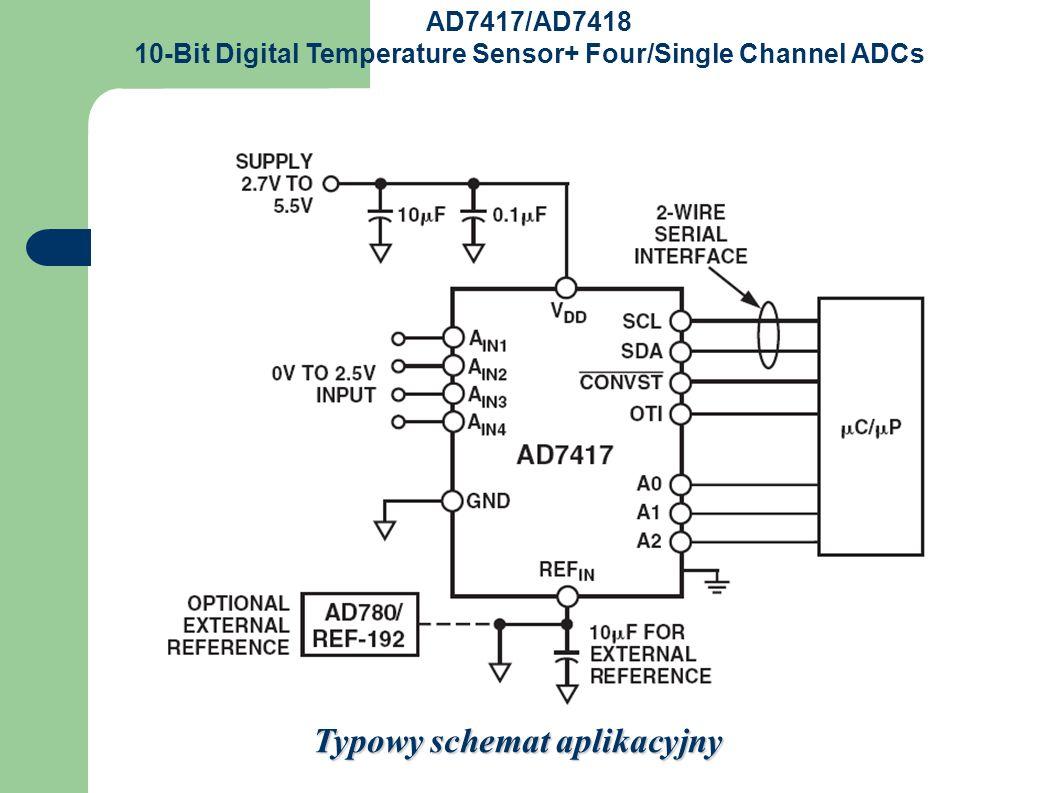 Typowy schemat aplikacyjny AD7417/AD7418 10-Bit Digital Temperature Sensor+ Four/Single Channel ADCs