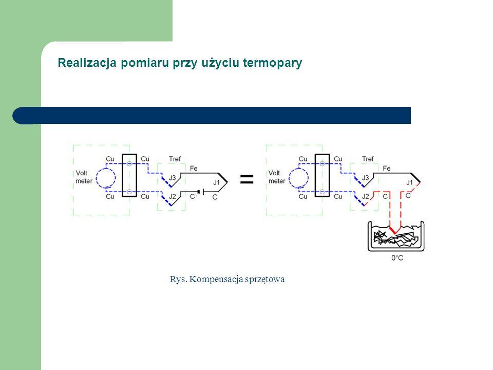 Rys. Kompensacja sprzętowa Realizacja pomiaru przy użyciu termopary