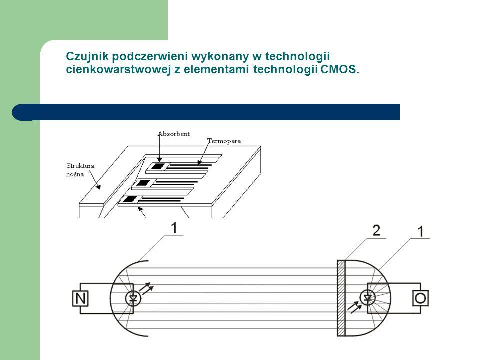 Czujnik podczerwieni wykonany w technologii cienkowarstwowej z elementami technologii CMOS.