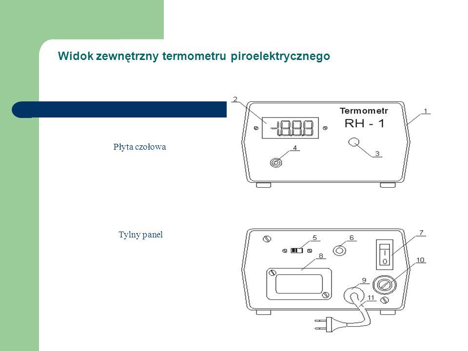 Płyta czołowa Tylny panel Widok zewnętrzny termometru piroelektrycznego