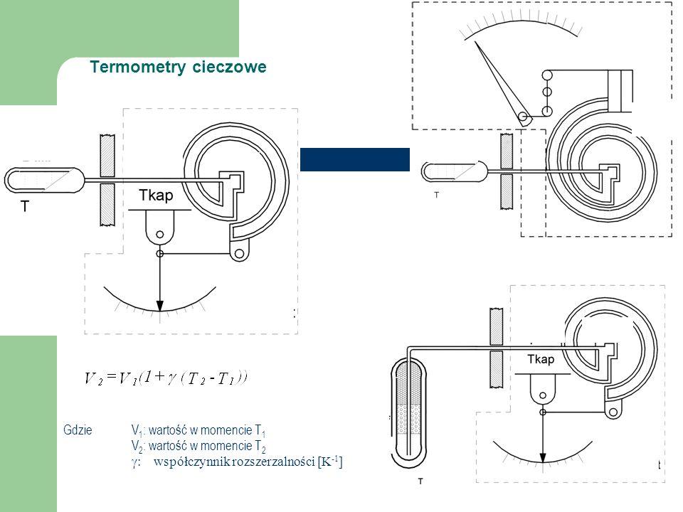 Termometry bimetaliczne W którym  : promień krzywej t: całkowita grubość paska (praktycznie 12  m<t<3,5mm) n: stosunek modułów elastyczności E B / E A m: stosunek grubości t B / t A T 2 – T 1 : zmiana temperatury ZakresDokładność 0 tot 50°C0,5°C 0 tot 100°C1°C -10 tot 110°C1°C 0 tot 200°C2°C 0 tot 300°C5°C 100 tot 500°C5°C Membrana Belka Kształt U Rurka Bourdona Rurka spiralna