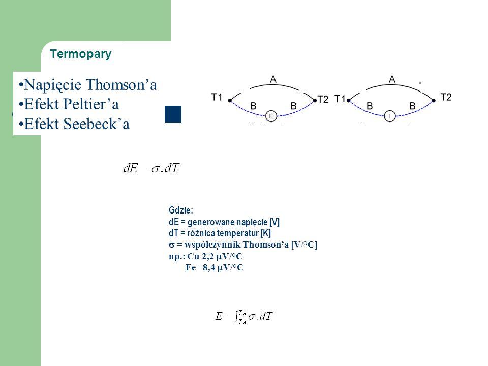Termopary Termopara WoltomierzAmperomierz Gdzie: dE = generowane napięcie [V] dT = różnica temperatur [K]  = współczynnik Thomson'a [V/°C] np.: Cu 2,2  V/°C Fe –8,4  V/°C Napięcie Thomson'a Efekt Peltier'a Efekt Seebeck'a