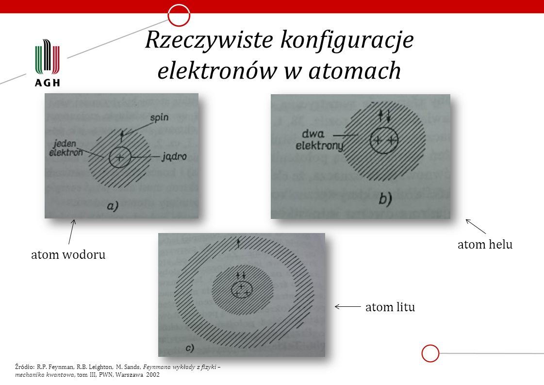 Rzeczywiste konfiguracje elektronów w atomach Źródło: R.P. Feynman, R.B. Leighton, M. Sands, Feynmana wykłady z fizyki – mechanika kwantowa, tom III,