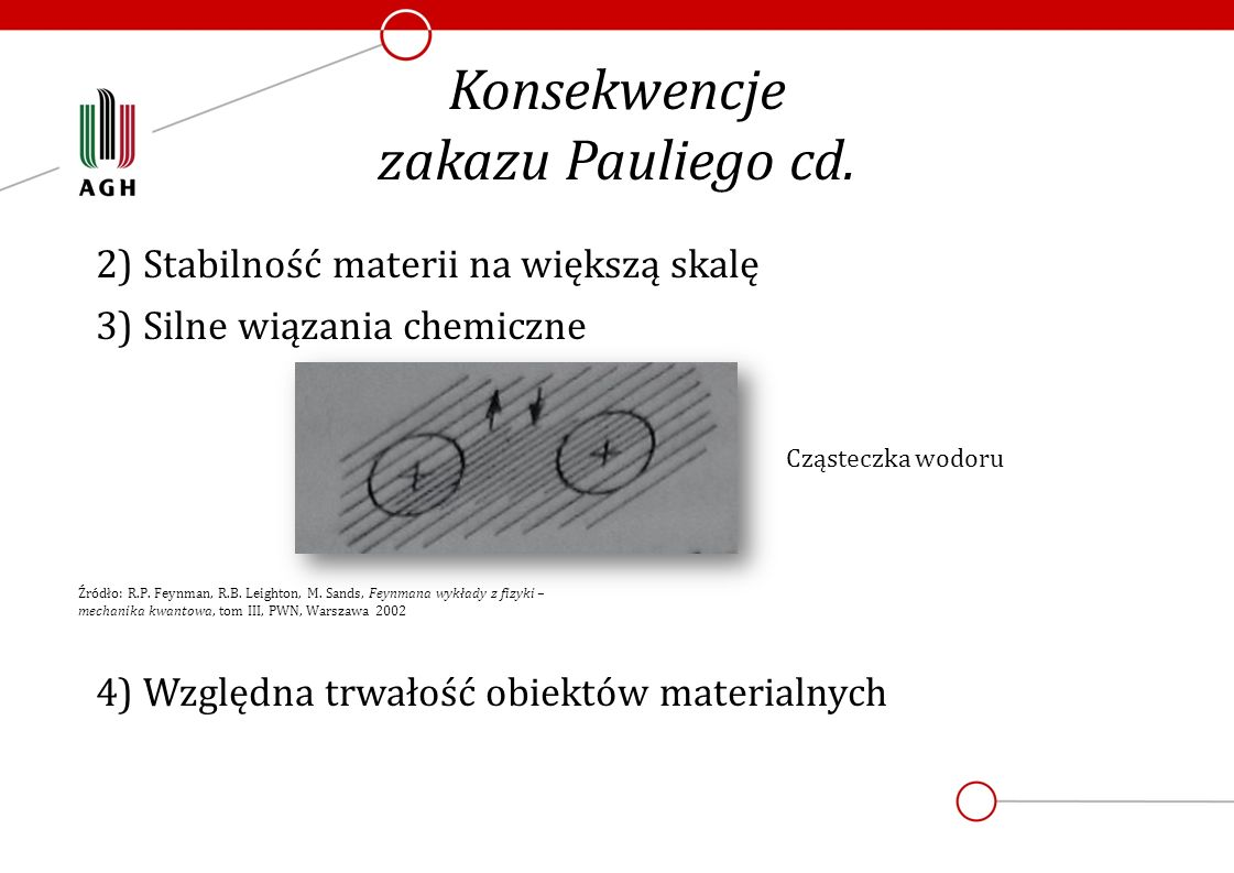 2) Stabilność materii na większą skalę 3) Silne wiązania chemiczne 4) Względna trwałość obiektów materialnych Konsekwencje zakazu Pauliego cd. Cząstec