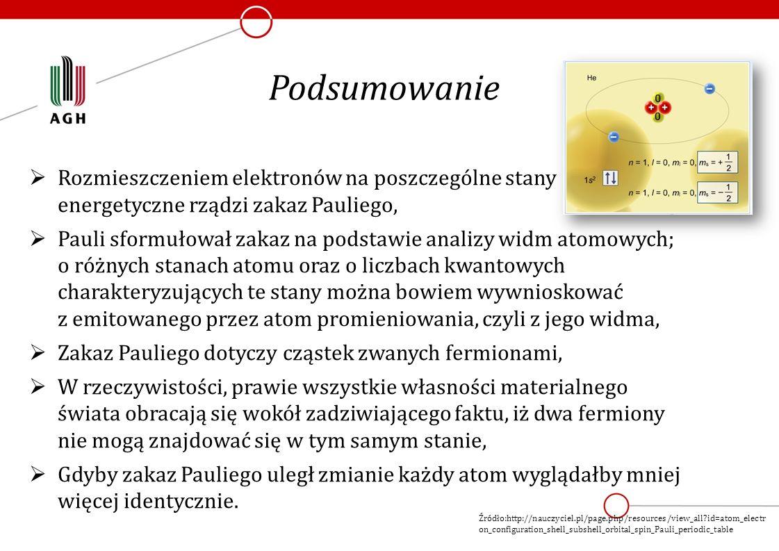 Podsumowanie  Rozmieszczeniem elektronów na poszczególne stany energetyczne rządzi zakaz Pauliego,  Pauli sformułował zakaz na podstawie analizy wid