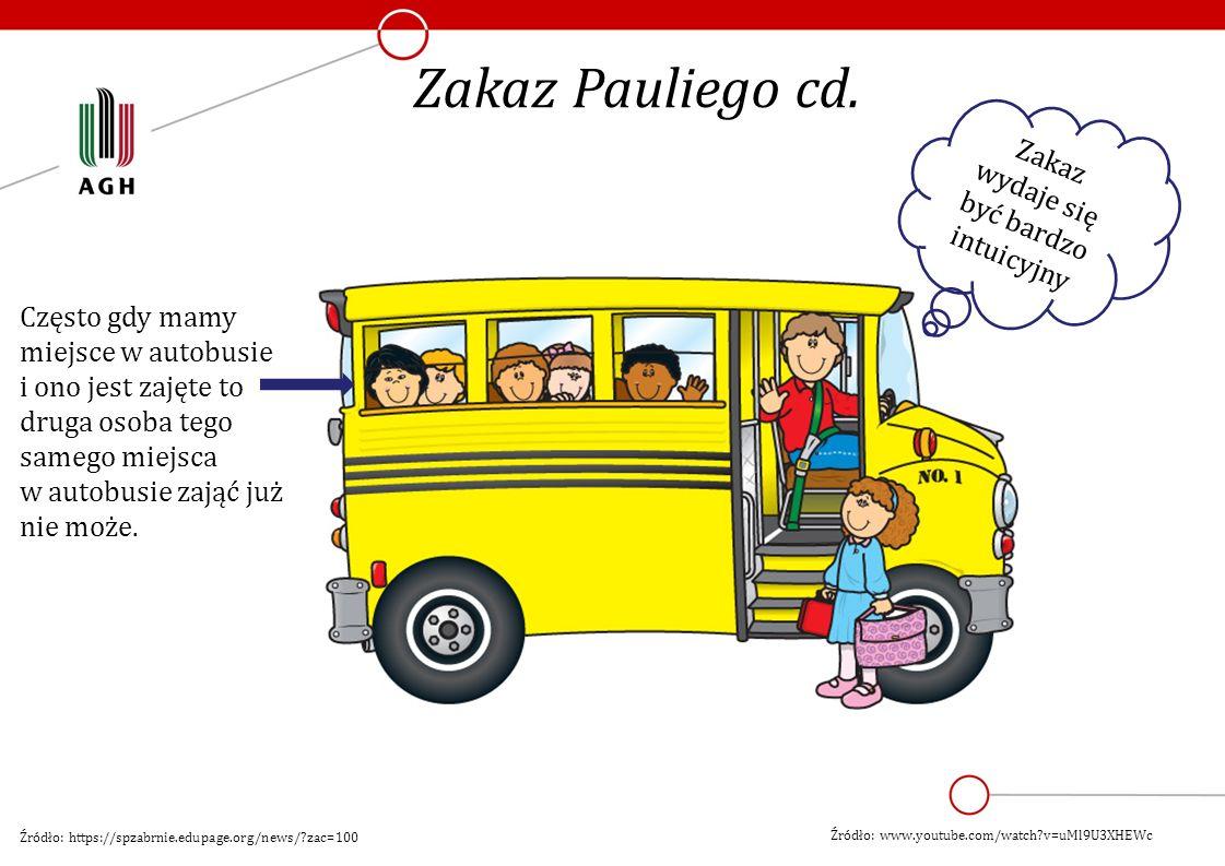 Zakaz Pauliego cd. Źródło: https://spzabrnie.edupage.org/news/?zac=100 Zakaz wydaje się być bardzo intuicyjny Często gdy mamy miejsce w autobusie i on