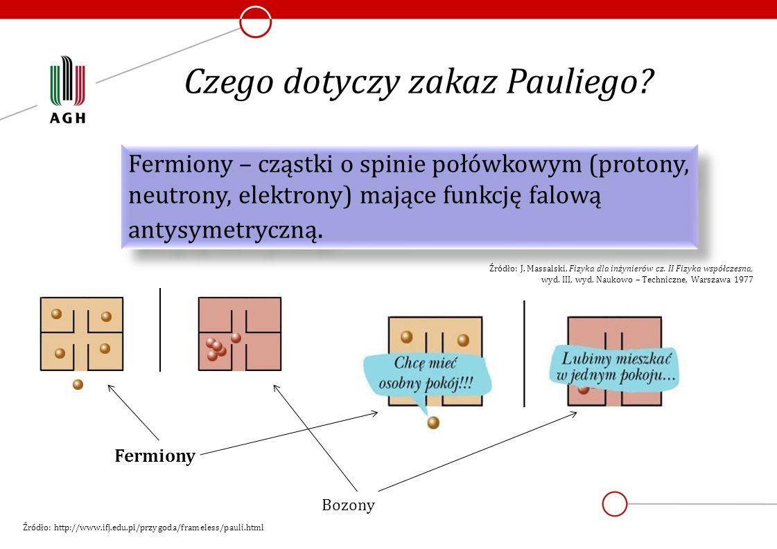 Czego dotyczy zakaz Pauliego? Fermiony – cząstki o spinie połówkowym (protony, neutrony, elektrony) mające funkcję falową antysymetryczną. Źródło: J.