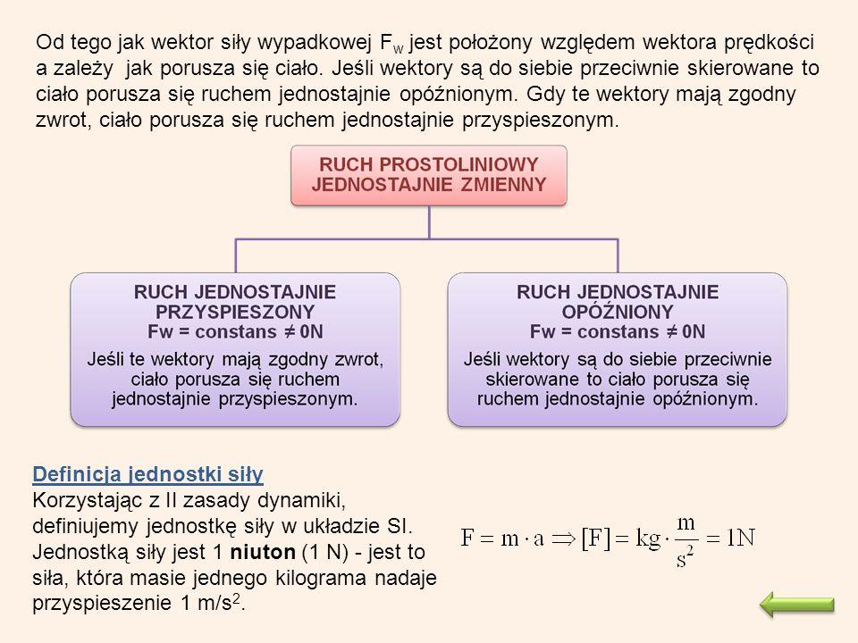 Definicja jednostki siły Korzystając z II zasady dynamiki, definiujemy jednostkę siły w układzie SI.