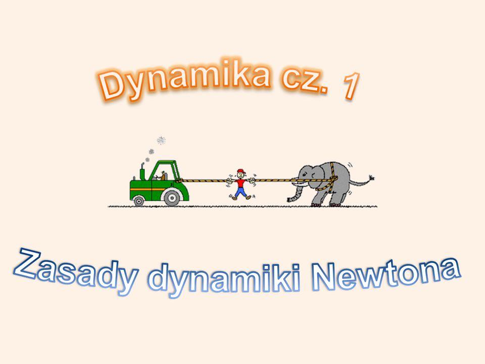 SPIS TREŚCI Pamiętaj – krótkie przypomnienie I zasada dynamiki newtona (zasada bezwładności) Bezwładność ciał Układy odniesienia – dodatkowo II zasada dynamiki Newtona Siła ciężkości a ciężar ciała Zadania III zasada dynamiki Newtona Podsumowanie Sprawdź 3