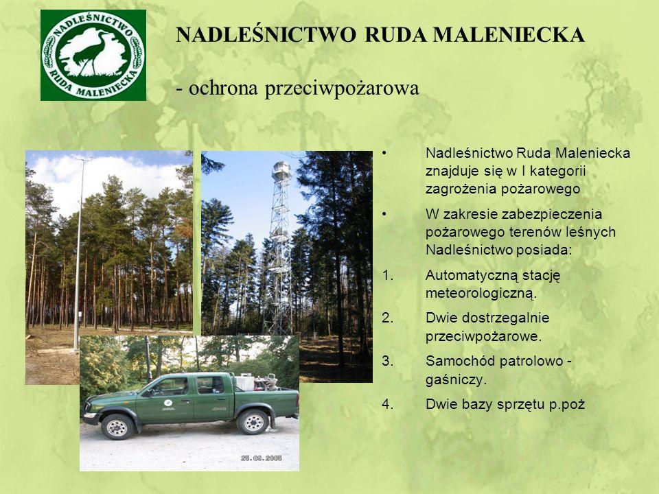 Nadleśnictwo Ruda Maleniecka znajduje się w I kategorii zagrożenia pożarowego W zakresie zabezpieczenia pożarowego terenów leśnych Nadleśnictwo posiada: 1.Automatyczną stację meteorologiczną.