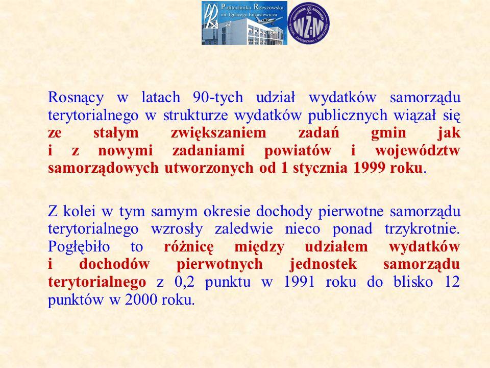 Rosnący w latach 90-tych udział wydatków samorządu terytorialnego w strukturze wydatków publicznych wiązał się ze stałym zwiększaniem zadań gmin jak i z nowymi zadaniami powiatów i województw samorządowych utworzonych od 1 stycznia 1999 roku.