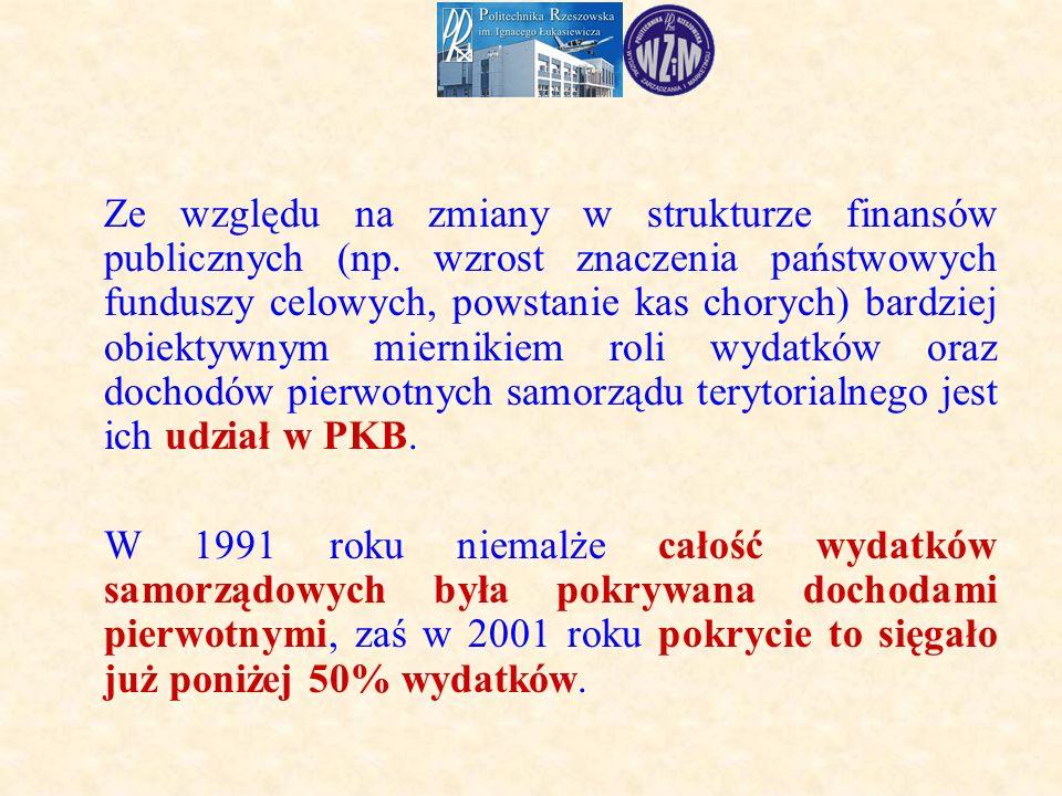Ze względu na zmiany w strukturze finansów publicznych (np.
