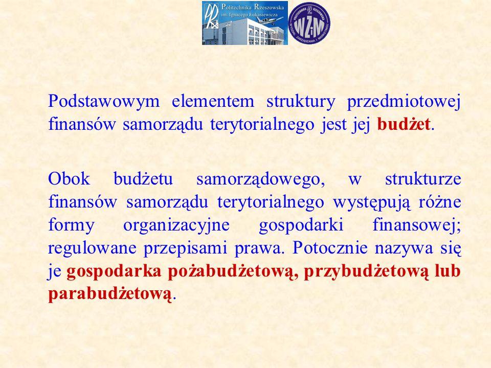 Podstawowym elementem struktury przedmiotowej finansów samorządu terytorialnego jest jej budżet.