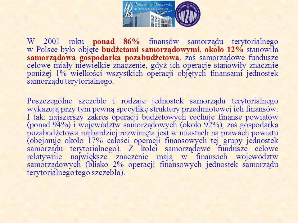 W 2001 roku ponad 86% finansów samorządu terytorialnego w Polsce było objęte budżetami samorządowymi, około 12% stanowiła samorządowa gospodarka pozabudżetowa, zaś samorządowe fundusze celowe miały niewielkie znaczenie, gdyż ich operacje stanowiły znacznie poniżej 1% wielkości wszystkich operacji objętych finansami jednostek samorządu terytorialnego.