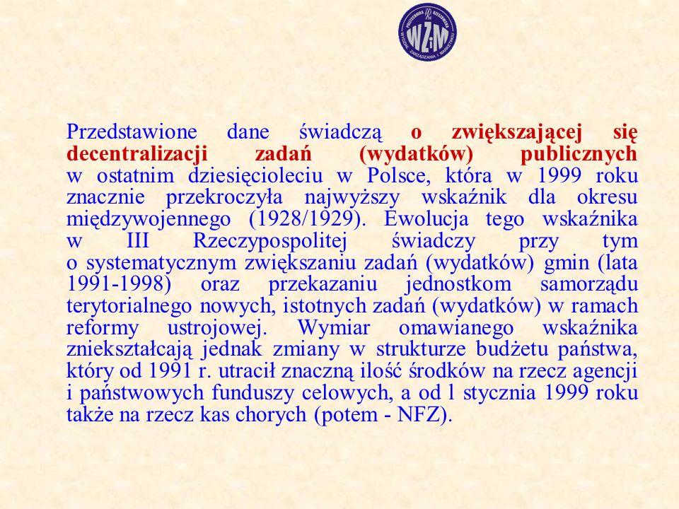 Przedstawione dane świadczą o zwiększającej się decentralizacji zadań (wydatków) publicznych w ostatnim dziesięcioleciu w Polsce, która w 1999 roku znacznie przekroczyła najwyższy wskaźnik dla okresu międzywojennego (1928/1929).