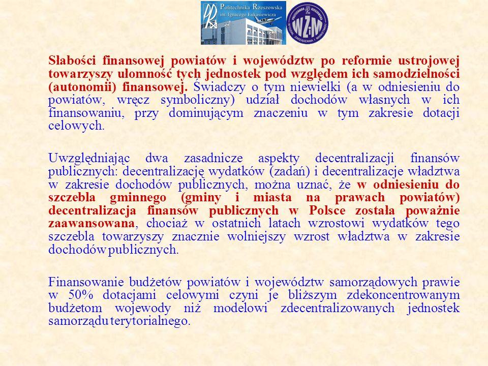 Słabości finansowej powiatów i województw po reformie ustrojowej towarzyszy ułomność tych jednostek pod względem ich samodzielności (autonomii) finansowej.