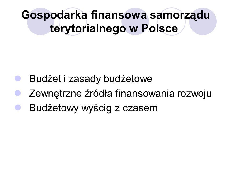 Gospodarka finansowa samorządu terytorialnego w Polsce Budżet i zasady budżetowe Zewnętrzne źródła finansowania rozwoju Budżetowy wyścig z czasem