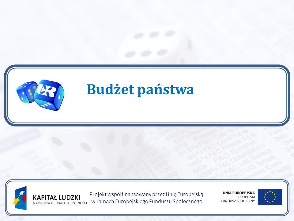 Dochody budżetu państwa Być przedsiębiorczym – nauka przez praktykę Projekt współfinansowany przez Unię Europejską w ramach Europejskiego Funduszu Społecznego podatki i opłaty o charakterze państwowym (VAT, akcyza, podatek dochodowy, podatek od gier, podatek od spadków i darowizn); cła;